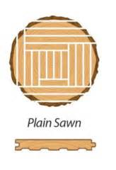 Plain saw lumber